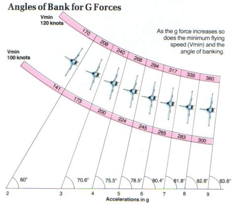 deg bank which aircraft is the most overmodeled forums page 17