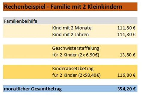 kindergeld kinderbetreuungsgeld familienbeihilfe