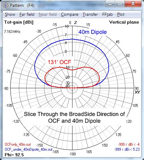 40m to feet km2b callsign lookup by qrz ham radio