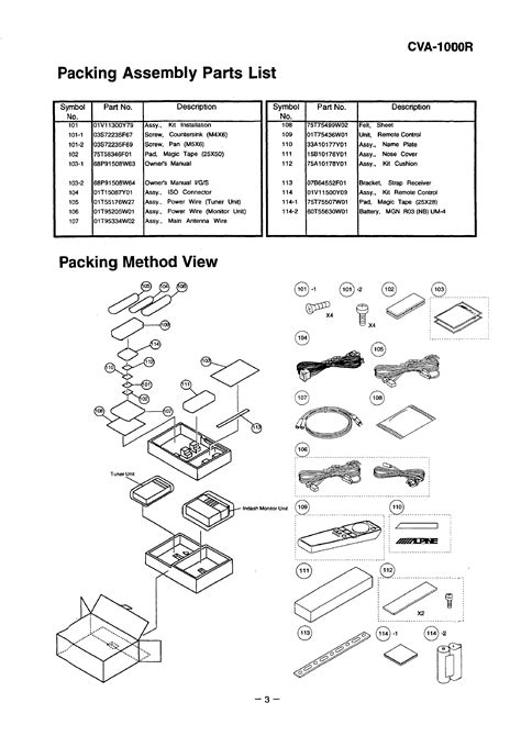 alpine cva 1000 wiring diagrams alpine car alarm wiring z3