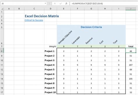 use an excel based decision matrix for critical decisions