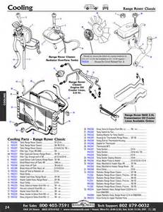 land rover vacuum diagram land free engine image for