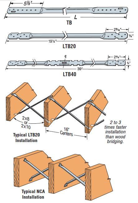 Bridging Between Floor Joists by Floor Joist Bridging