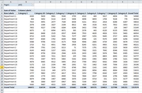 pivot table exle data excel dashboard templates how to convert an existing excel