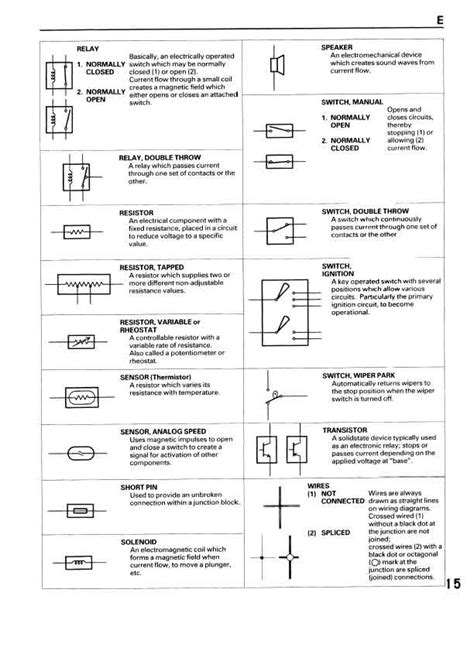 enchanting electrical terms and symbols collection