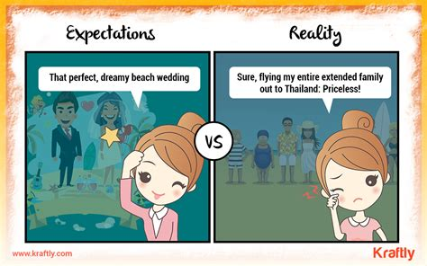 Wedding Expectations wedding expectation vs reality