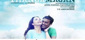 vedhalam theme ringtone admin author at bgm ringtones page 5 of 31