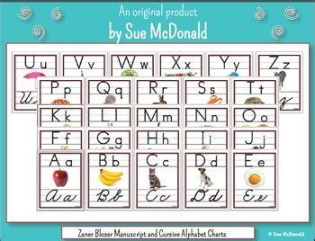 printable alphabet manuscript chart alphabet wall charts zaner bloser manuscript and cursive