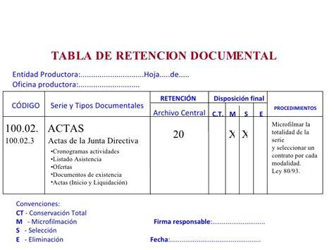 tabla de retencion documental 2016 manual de archivo manual de archivo