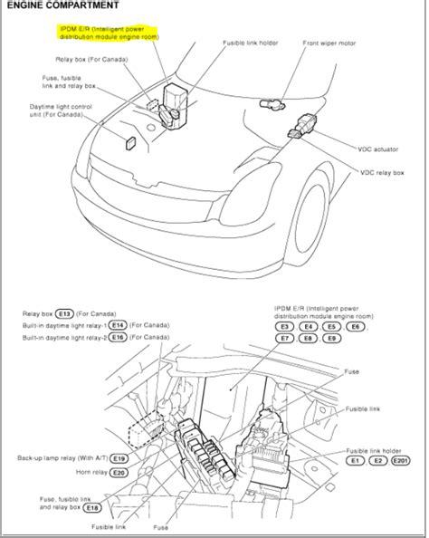 Headlight and foglight fuse - G35Driver - Infiniti G35