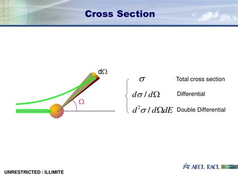 thermal neutron cross section ppt thermal neutron scattering cross section