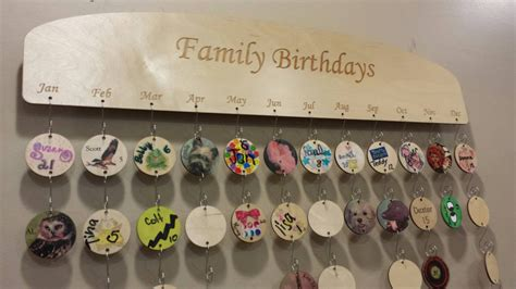 Birthday Wall Decorations by Family Birthday Wall Plaque Birthday Reminder Wall