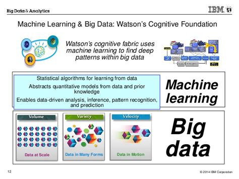 machine learning for decision makers cognitive computing fundamentals for better decision books smartdata webinar cognitive computing in the mobile app