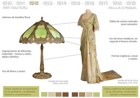 muebles el siglo mobiliario y moda en el siglo xx 10decoracion