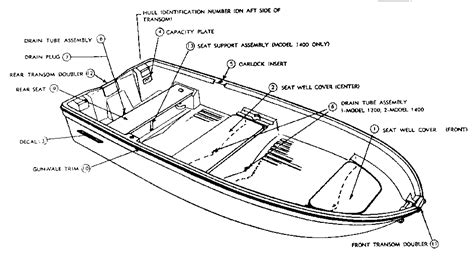 names of parts of a rowing boat 7 best images of boat terms diagram bow stern boat