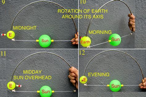 Demonst E Earths Rotation Causing Day Night Other