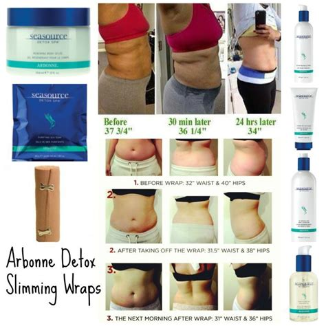 Arbonne Detox Lotion by Detox Slimming Wraps Using Arbonne Seasource Detox Spa