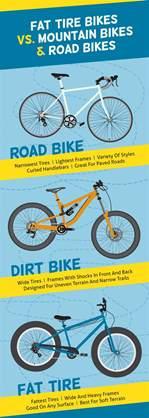 Dirt Bike Tire Names Tire Biking For Any Terrain Fix