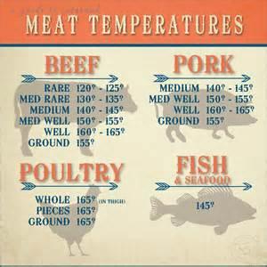 Different Kinds Of Kitchen Knives food safety amp sanitation food temperature danger zone