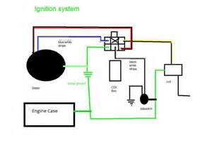 pocket bike wiring diagram get free image about wiring diagram