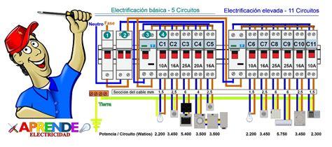 cuadros electricos viviendas instalaciones electricas en viviendas aprende electricidad
