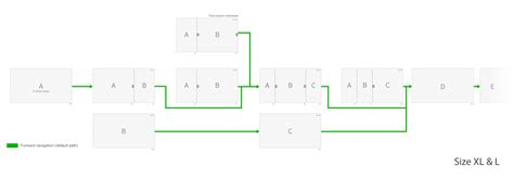 unity layout flexible width flexible column layout layout sap fiori elements sap