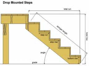 How To Design Stairs How To Amp Repair Build Deck Stairs Design Build Deck