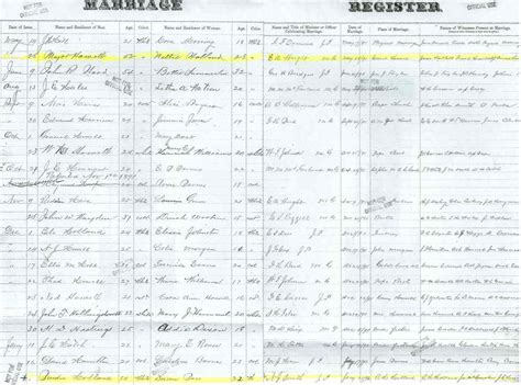 Wayne County Marriage Records Wayne County Nc Marriage Register Page 1891 92
