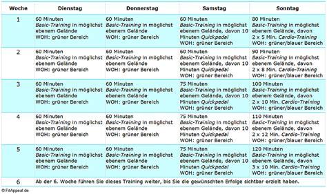 trainingsplan für zuhause zum abnehmen fitness biking trainingsplan abnehmen und fettabbau fit