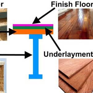 underlayment for linoleum how to make fence