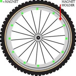 Electromagnetic Braking System For Bikes Engin1000 Electromagnetic Bicycle Brake