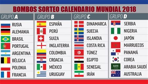 Serbia Calendario 2018 Bombos Mundial Rusia 2018 Sorteo Calendario Mundial 2018