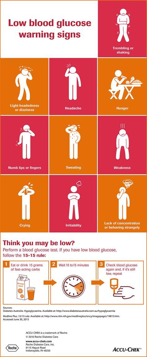 blood sugar hypoglycemia symptoms  treatment