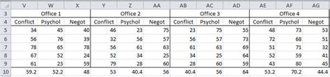 nested design definition statistics data analysis for nested anova real statistics using excel