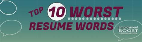 Worst Resume Words Top 10 Worst Resume Words Yeah Worst As In That Bad