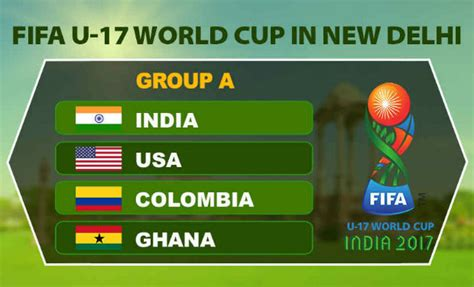 World Cup Standings Fifa U17 World Cup Standings 2017 Sporteology