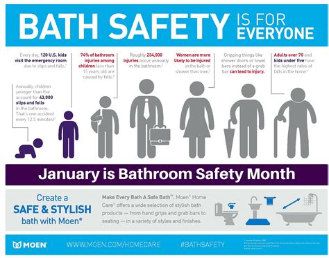 bathroom safety tips bath safety greydock com