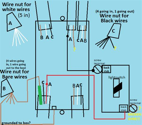d problem in bedroom problem replacing bedroom lightswitch doityourself com community forums