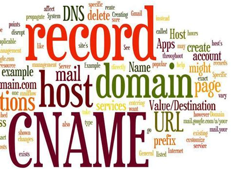 best dns host rails subdomains cnames and crzy me look south