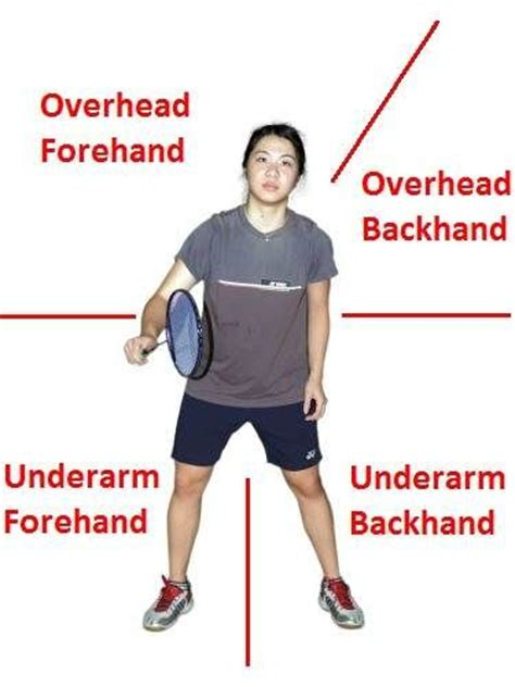 badminton swing technique 17 best images about styles of badminton on pinterest