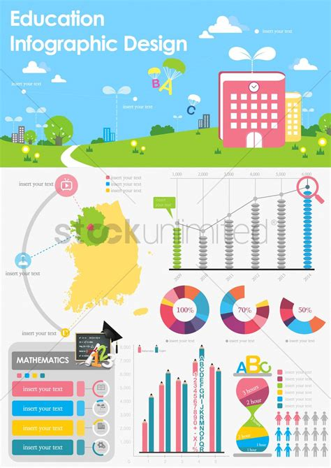 Graphic Designer Education And by Education Infographic Design Vector Image 1509891 Stockunlimited