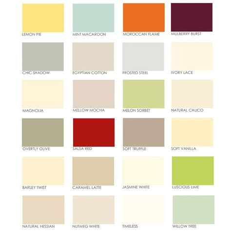 dulux interior gloss paint colour chart home painting