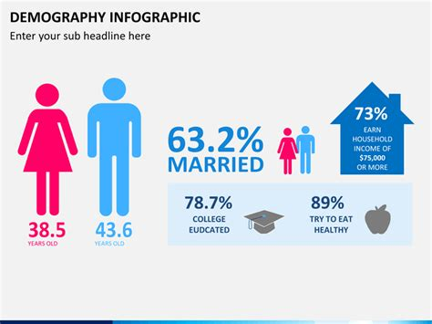 Demography Powerpoint Template Sketchbubble Demographics Powerpoint Template