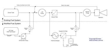 Fuel System Setup Dual Fuel Range Tank Setup Schematic Scintex