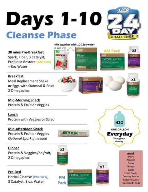 10 Day Diet Detox Shopping List by 25 Best Ideas About Advocare 24 Day Challenge On
