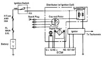 typical toyota ignition system schematic and wiring diagram 1994 celica