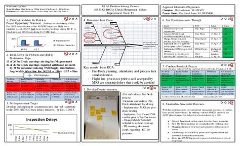 8 step problem solving template 8 step problem solving management v2 2