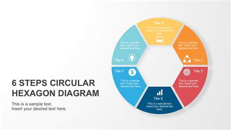 using circular diagrams to model a process cycle in powerpoint 6 steps circular hexagon diagram