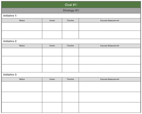 Sales Goals And Strategy Sales Goals Template