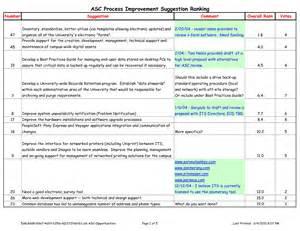 business process improvement template 10 best images of focus business process improvement plan